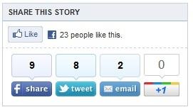 Tweet, Share, E-mail, Google Plus 1, Google +1